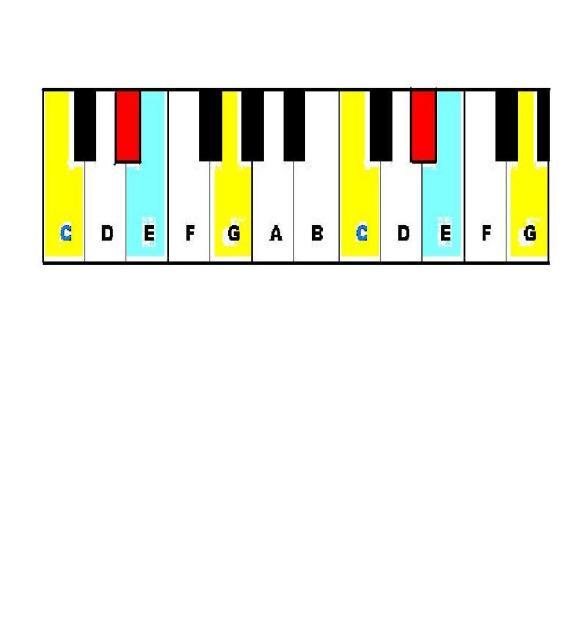 keysboogie
