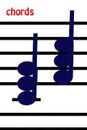 ChordsStaff