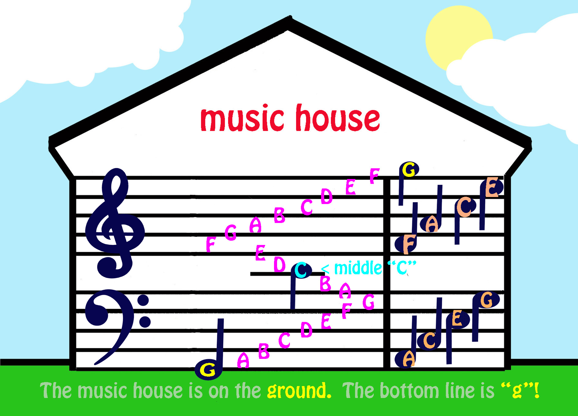 Grand staff a music house granny vee for Musik hause