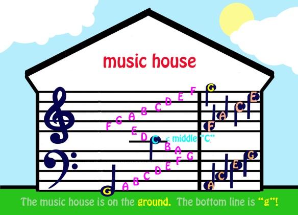 MusicHouse3