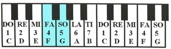 pianoFG
