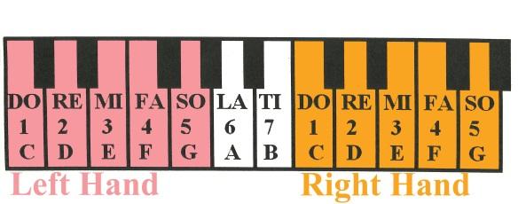 pianoLHRH